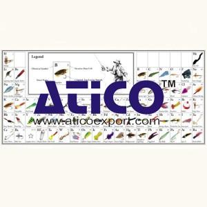 bio periodic table charts