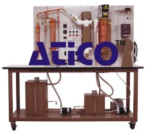 TMP Ethanol Training System