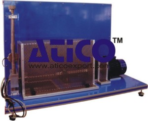 Computer Controlled Fatigue Testing Unit