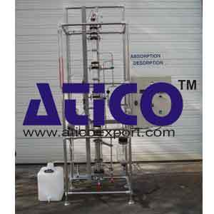 Manual-Absorption--Desorption-Pilot-Plant