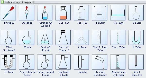 School Science Lab Supplies List Manufacturers Supplier