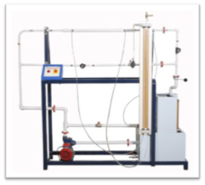 Friction Loss In Pipes And Fittings Apparatus