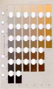 Soil Color Chart